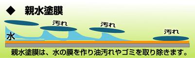 shinsui.jpg